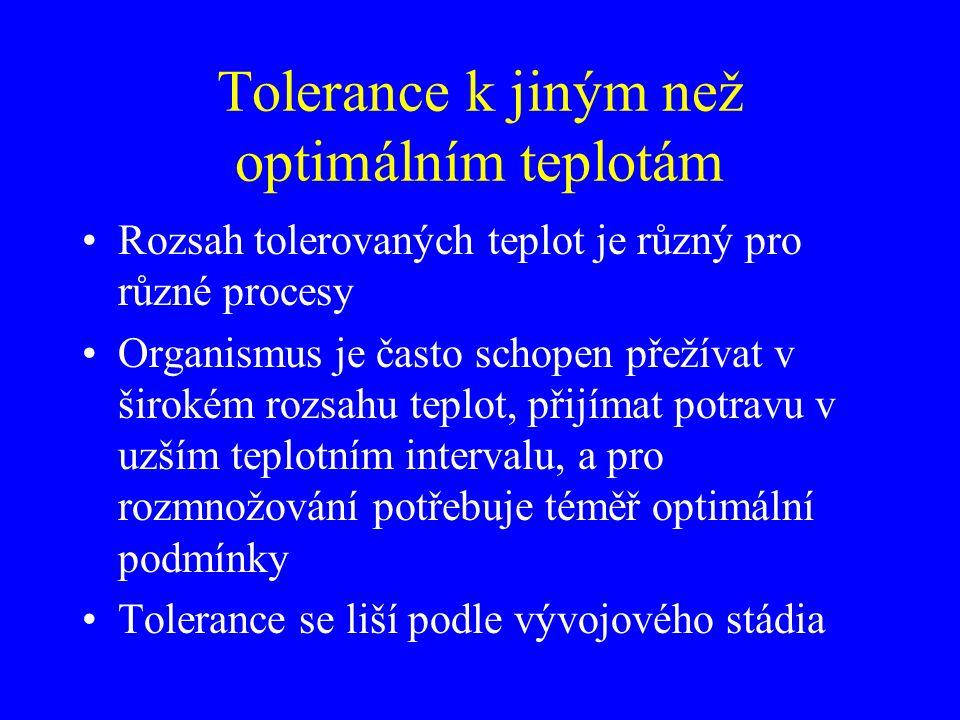 Tolerance k jiným než optimálním teplotám Rozsah tolerovaných teplot je různý pro různé procesy Organismus je často schopen přežívat v širokém rozsahu teplot, přijímat potravu v uzším teplotním intervalu, a pro rozmnožování potřebuje téměř optimální podmínky Tolerance se liší podle vývojového stádia