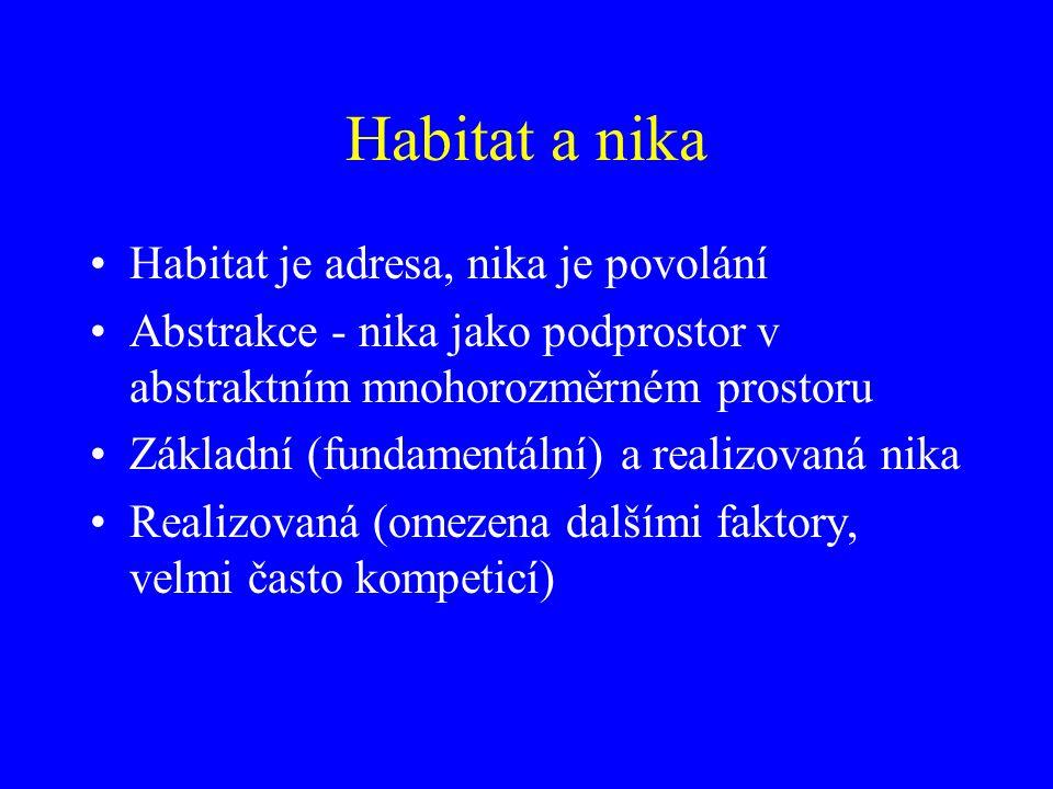 Habitat a nika Habitat je adresa, nika je povolání Abstrakce - nika jako podprostor v abstraktním mnohorozměrném prostoru Základní (fundamentální) a realizovaná nika Realizovaná (omezena dalšími faktory, velmi často kompeticí)