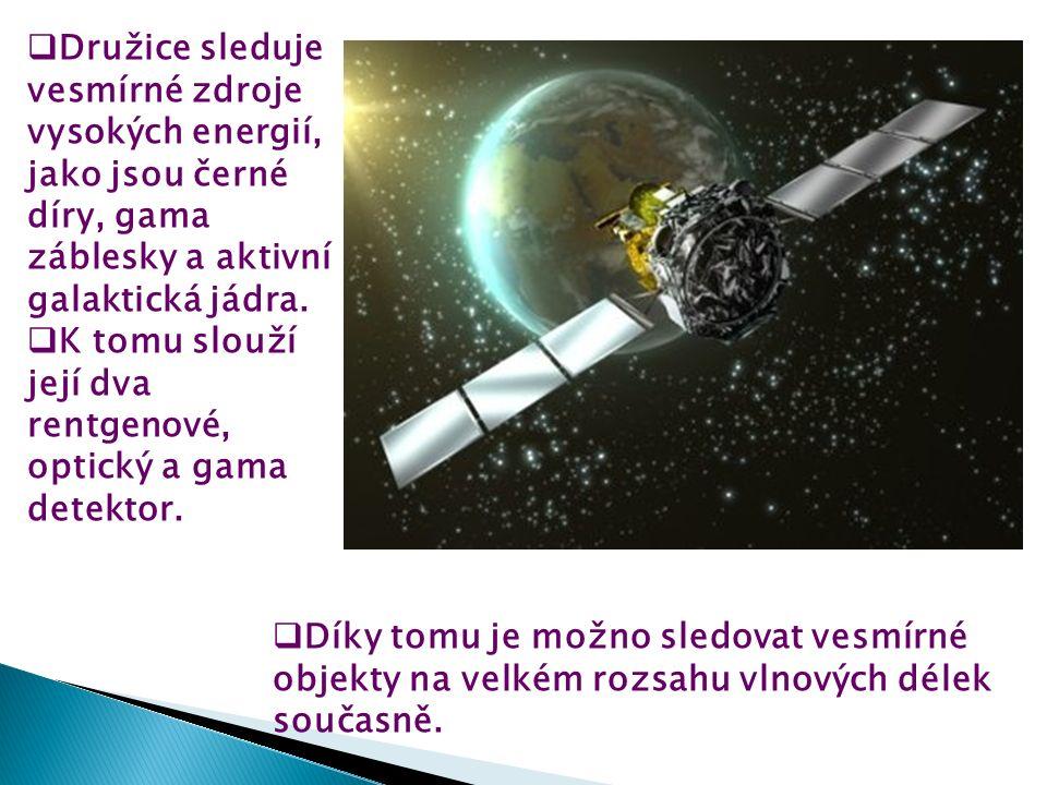  Družice sleduje vesmírné zdroje vysokých energií, jako jsou černé díry, gama záblesky a aktivní galaktická jádra.