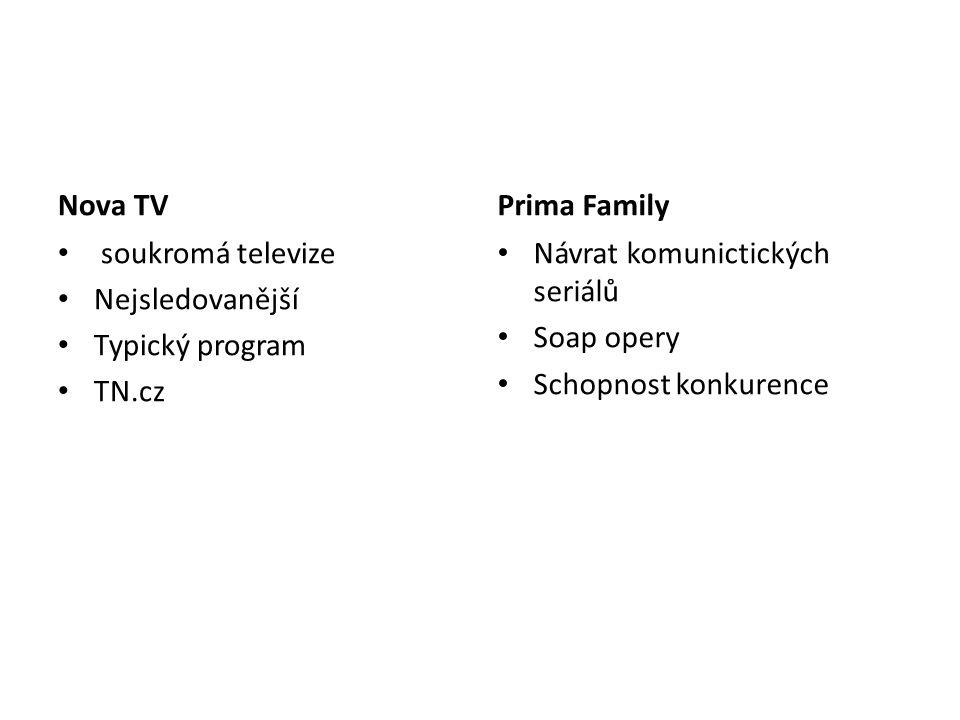 Nova TV soukromá televize Nejsledovanější Typický program TN.cz Prima Family Návrat komunictických seriálů Soap opery Schopnost konkurence