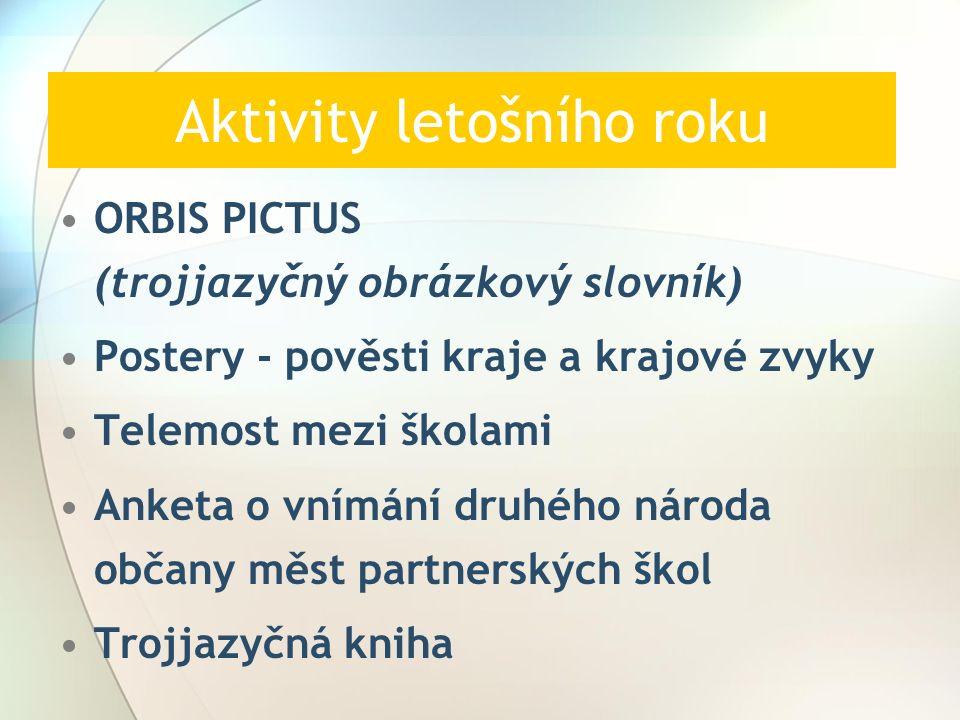 Výměnný pobyt ve Vranově nad Topľou Setkání v Tatranské Lomnici Webové stránky škol Informace pro veřejnost – televize, rozhlas, tiskové konference, regionální tisk, nástěnky, prezentace Evaluace Aktivity letošního roku