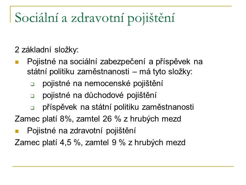 Sociální a zdravotní pojištění 2 základní složky: Pojistné na sociální zabezpečení a příspěvek na státní politiku zaměstnanosti – má tyto složky: pp