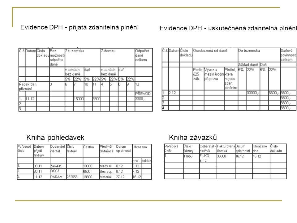 Kniha pohledávek Kniha závazků Evidence DPH - přijatá zdanitelná plnění Evidence DPH - uskutečněná zdanitelná plnění
