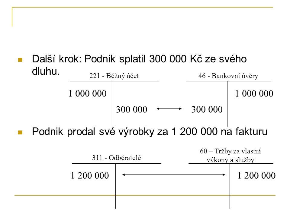 Další krok: Podnik splatil 300 000 Kč ze svého dluhu.