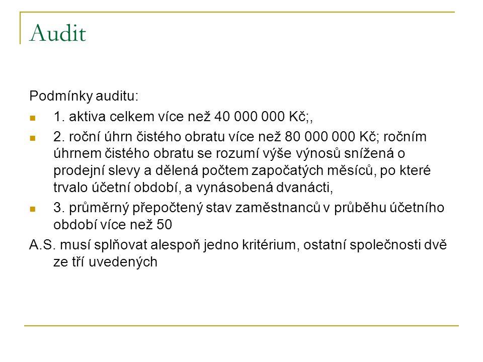 Audit Podmínky auditu: 1.aktiva celkem více než 40 000 000 Kč;, 2.