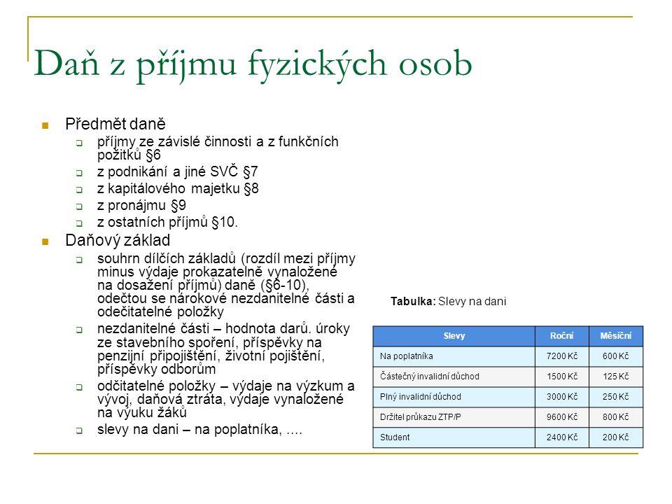 Daň z příjmu fyzických osob Předmět daně  příjmy ze závislé činnosti a z funkčních požitků §6  z podnikání a jiné SVČ §7  z kapitálového majetku §8  z pronájmu §9  z ostatních příjmů §10.