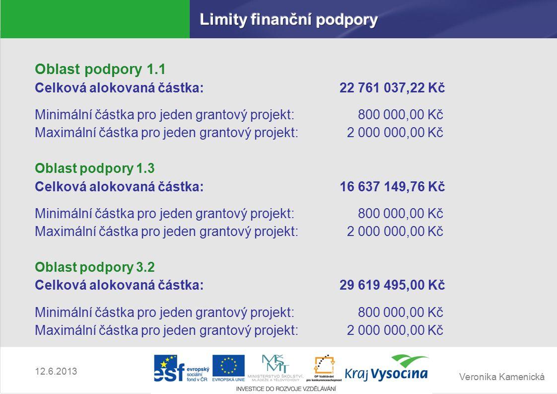 Veronika Kamenická 12.6.2013 Kapitola 5 – Nákup služeb Podíl kapitoly 5 na celkových způsobilých výdajích činí nejvýše 49%.