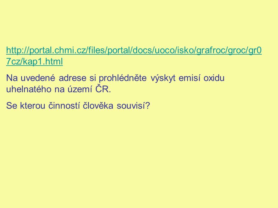 http://portal.chmi.cz/files/portal/docs/uoco/isko/grafroc/groc/gr0 7cz/kap1.html Na uvedené adrese si prohlédněte výskyt emisí oxidu uhelnatého na území ČR.