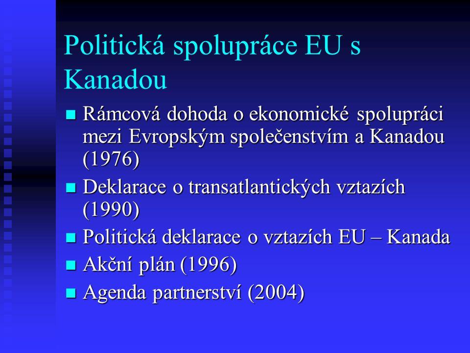 Politická spolupráce EU s Kanadou Rámcová dohoda o ekonomické spolupráci mezi Evropským společenstvím a Kanadou (1976) Rámcová dohoda o ekonomické spolupráci mezi Evropským společenstvím a Kanadou (1976) Deklarace o transatlantických vztazích (1990) Deklarace o transatlantických vztazích (1990) Politická deklarace o vztazích EU – Kanada Politická deklarace o vztazích EU – Kanada Akční plán (1996) Akční plán (1996) Agenda partnerství (2004) Agenda partnerství (2004)