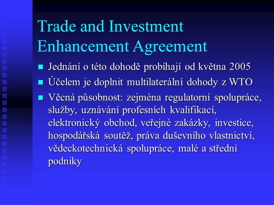 Trade and Investment Enhancement Agreement Jednání o této dohodě probíhají od května 2005 Jednání o této dohodě probíhají od května 2005 Účelem je doplnit multilaterální dohody z WTO Účelem je doplnit multilaterální dohody z WTO Věcná působnost: zejména regulatorní spolupráce, služby, uznávání profesních kvalifikací, elektronický obchod, veřejné zakázky, investice, hospodářská soutěž, práva duševního vlastnictví, vědeckotechnická spolupráce, malé a střední podniky Věcná působnost: zejména regulatorní spolupráce, služby, uznávání profesních kvalifikací, elektronický obchod, veřejné zakázky, investice, hospodářská soutěž, práva duševního vlastnictví, vědeckotechnická spolupráce, malé a střední podniky