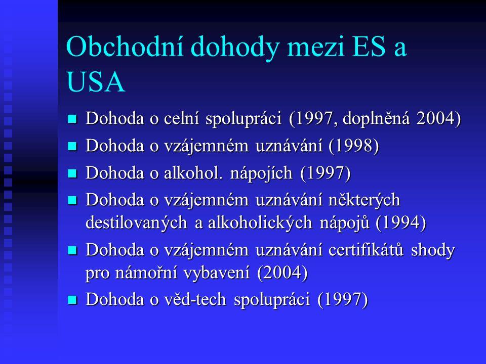 Obchodní dohody mezi ES a USA Dohoda o celní spolupráci (1997, doplněná 2004) Dohoda o celní spolupráci (1997, doplněná 2004) Dohoda o vzájemném uznávání (1998) Dohoda o vzájemném uznávání (1998) Dohoda o alkohol.