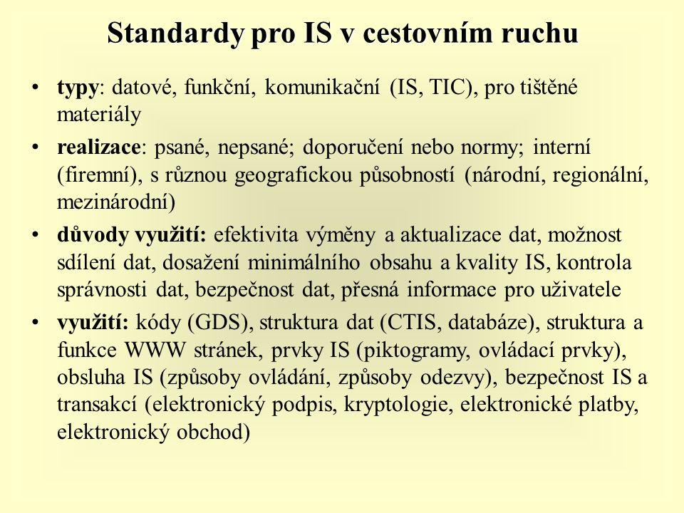 Standardy pro IS v cestovním ruchu typy: datové, funkční, komunikační (IS, TIC), pro tištěné materiály realizace: psané, nepsané; doporučení nebo norm