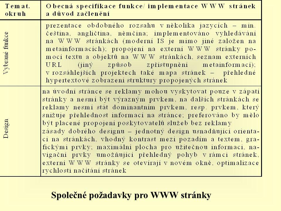 Společné požadavky pro WWW stránky