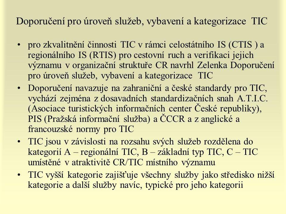 Doporučení pro úroveň služeb, vybavení a kategorizace TIC pro zkvalitnění činnosti TIC v rámci celostátního IS (CTIS ) a regionálního IS (RTIS) pro cestovní ruch a verifikaci jejich významu v organizační struktuře CR navrhl Zelenka Doporučení pro úroveň služeb, vybavení a kategorizace TIC Doporučení navazuje na zahraniční a české standardy pro TIC, vychází zejména z dosavadních standardizačních snah A.T.I.C.