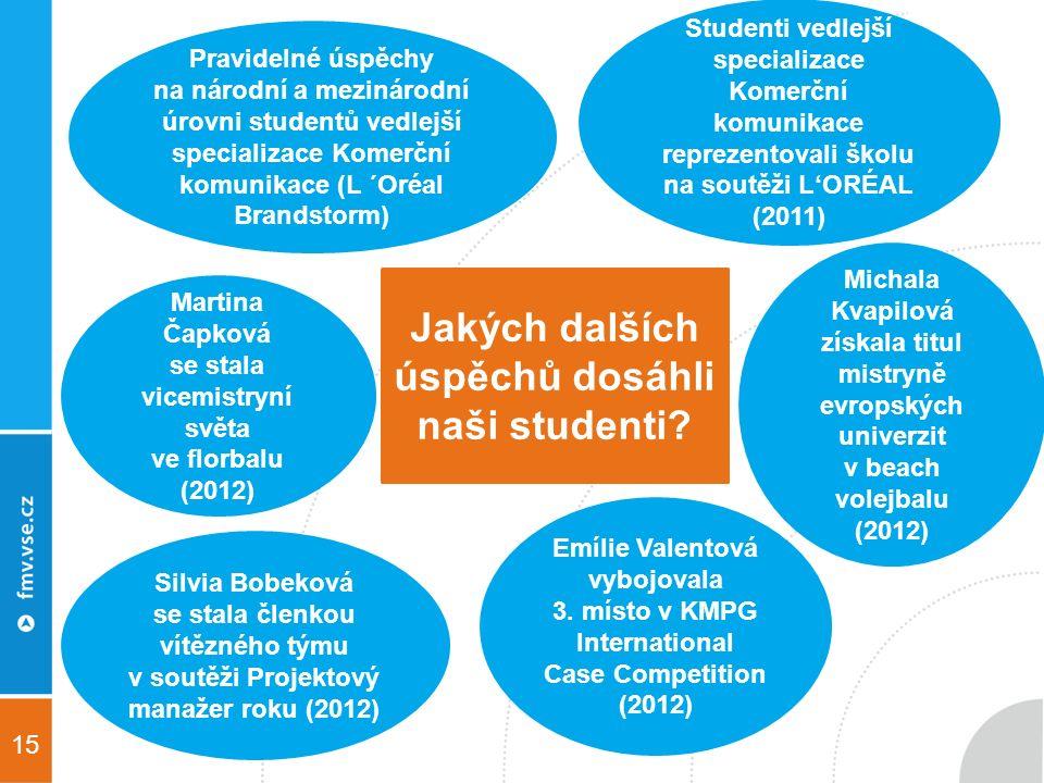 15 Jakých dalších úspěchů dosáhli naši studenti.
