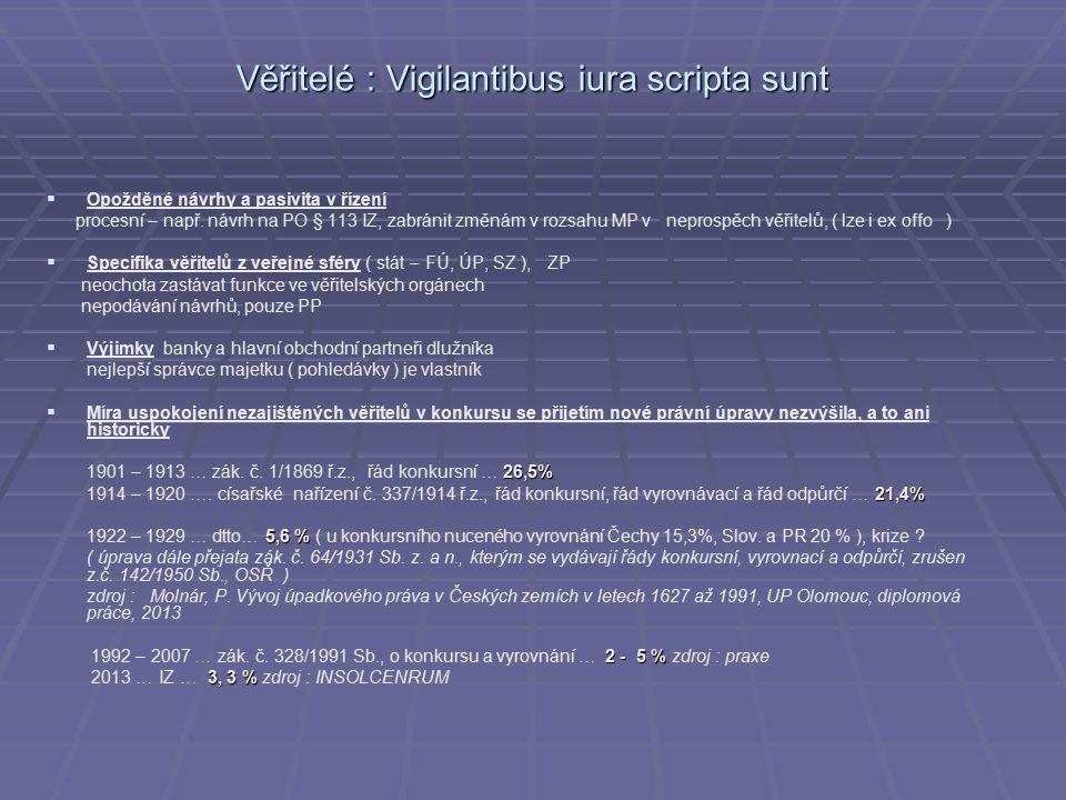 Věřitelé : Vigilantibus iura scripta sunt   Opožděné návrhy a pasivita v řízení procesní – např.