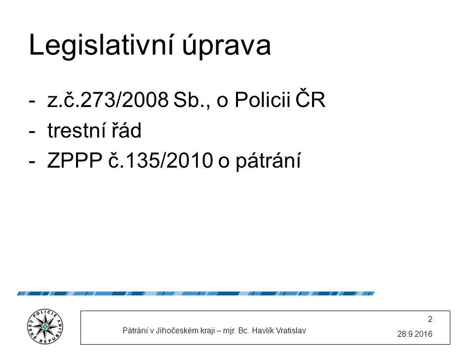 28.9.2016Pátrání v Jihočeském kraji – mjr.Bc. Havlík Vratislav 13 Děkuji za pozornost.