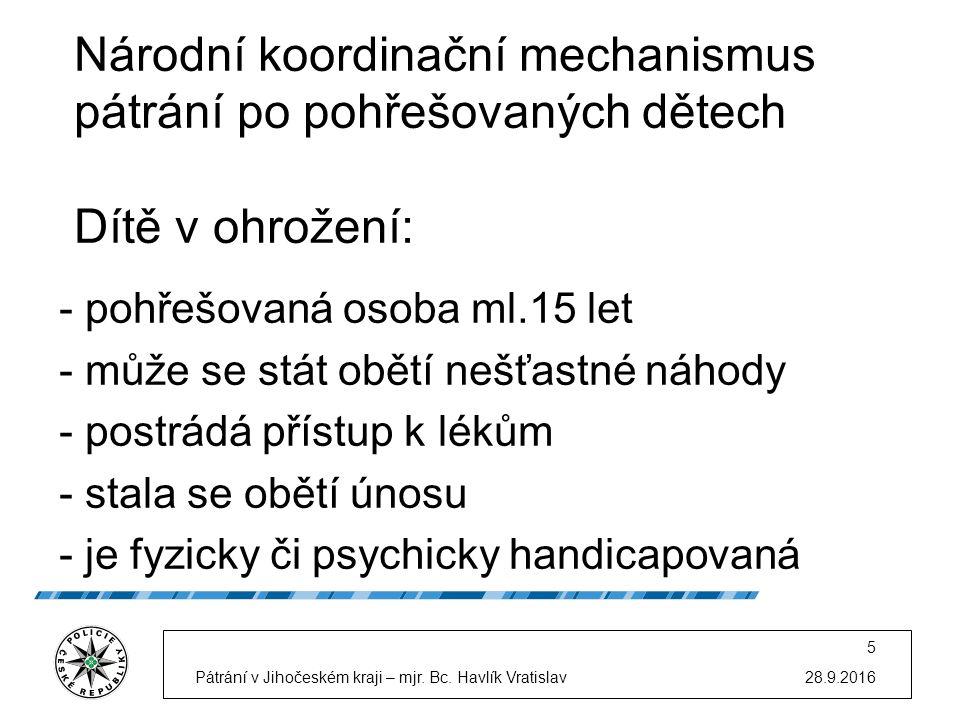 Vyhlášeno celkem osob v ČR 2010 2011 36 185 34 819 Vypátráno 37430 35 638 28.9.2016Pátrání v Jihočeském kraji – mjr.