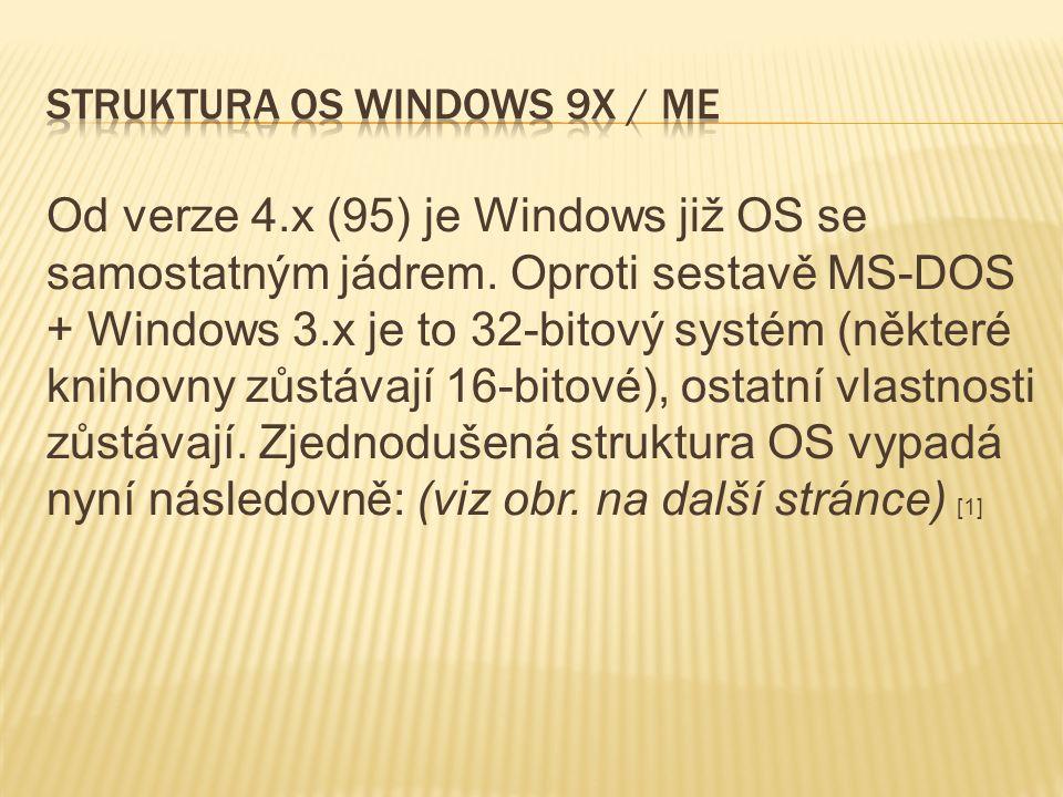 Od verze 4.x (95) je Windows již OS se samostatným jádrem. Oproti sestavě MS-DOS + Windows 3.x je to 32-bitový systém (některé knihovny zůstávají 16-b