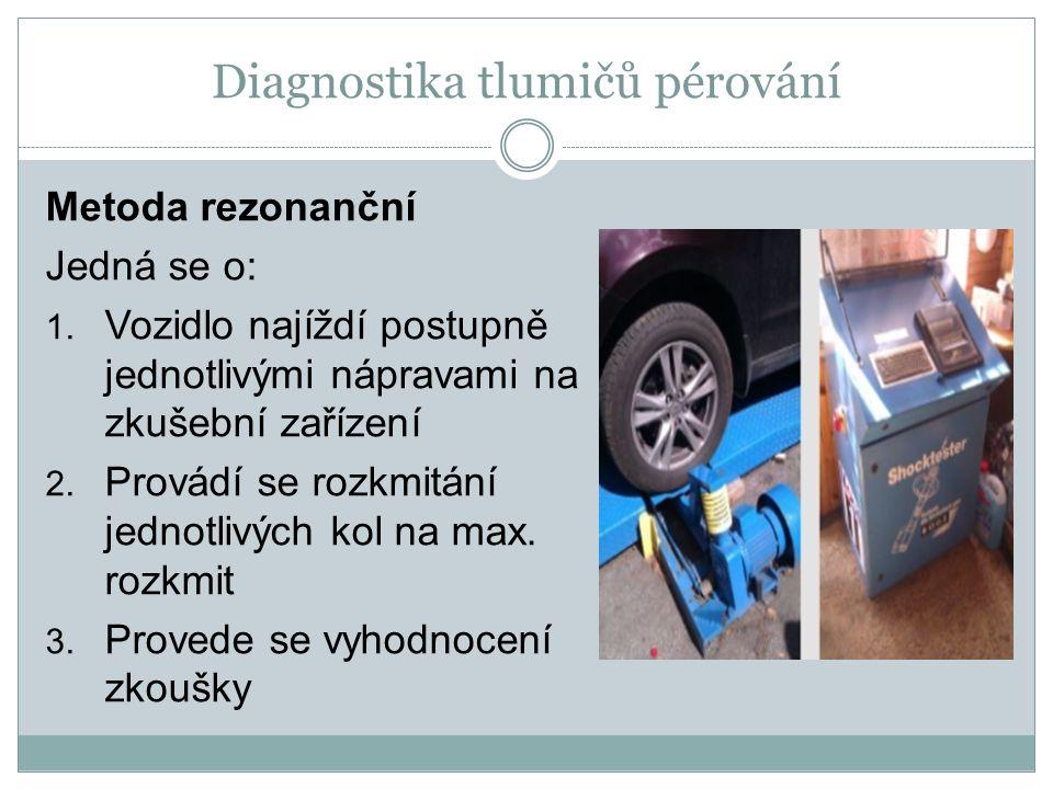 Diagnostika tlumičů pérování Metoda rezonanční Jedná se o: 1.