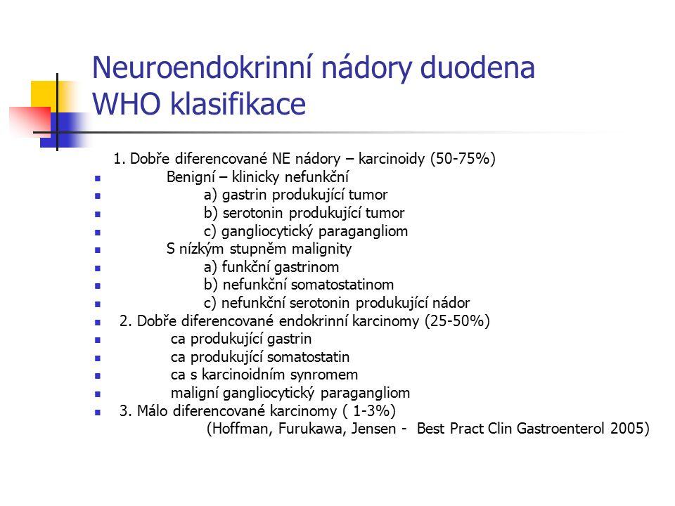 Neuroendokrinní nádory duodena WHO klasifikace 1. Dobře diferencované NE nádory – karcinoidy (50-75%) Benigní – klinicky nefunkční a) gastrin produkuj