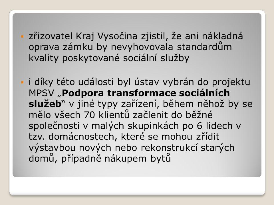  zřizovatel Kraj Vysočina zjistil, že ani nákladná oprava zámku by nevyhovovala standardům kvality poskytované sociální služby  i díky této události