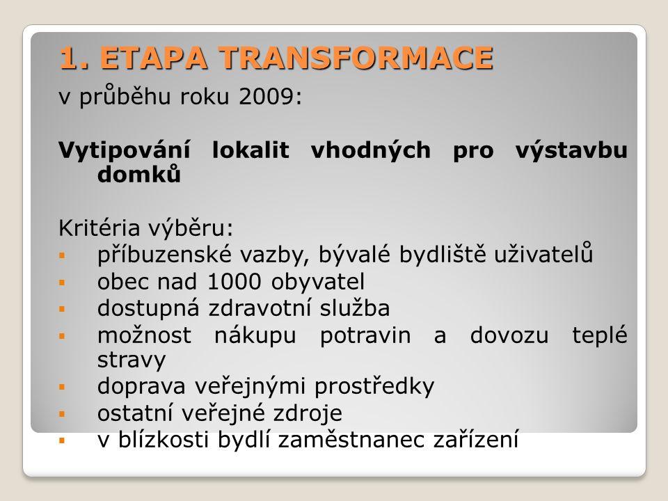 1. ETAPA TRANSFORMACE v průběhu roku 2009: Vytipování lokalit vhodných pro výstavbu domků Kritéria výběru:  příbuzenské vazby, bývalé bydliště uživat
