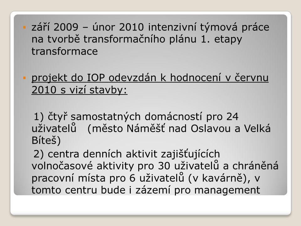  září 2009 – únor 2010 intenzivní týmová práce na tvorbě transformačního plánu 1. etapy transformace  projekt do IOP odevzdán k hodnocení v červnu 2