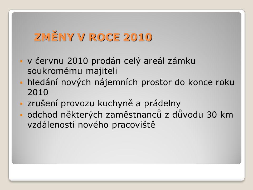ZMĚNY V ROCE 2010 ZMĚNY V ROCE 2010  v červnu 2010 prodán celý areál zámku soukromému majiteli  hledání nových nájemních prostor do konce roku 2010  zrušení provozu kuchyně a prádelny  odchod některých zaměstnanců z důvodu 30 km vzdálenosti nového pracoviště