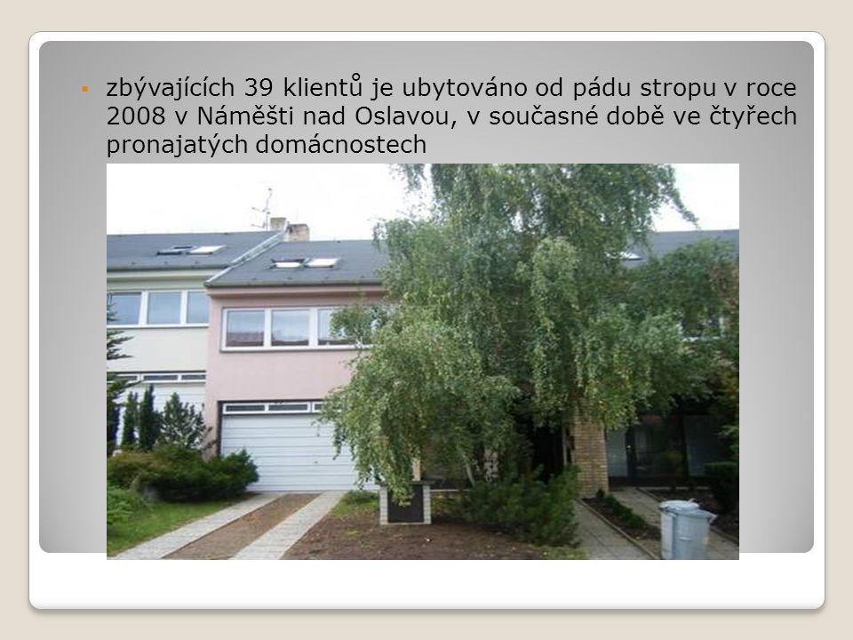  zbývajících 39 klientů je ubytováno od pádu stropu v roce 2008 v Náměšti nad Oslavou, v současné době ve čtyřech pronajatých domácnostech