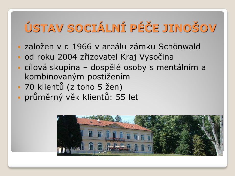 ÚSTAV SOCIÁLNÍ PÉČE JINOŠOV  založen v r. 1966 v areálu zámku Schönwald  od roku 2004 zřizovatel Kraj Vysočina  cílová skupina – dospělé osoby s me