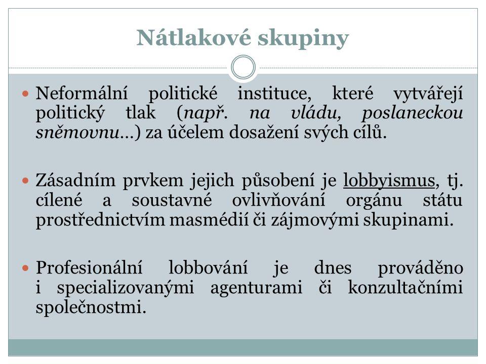 Nátlakové skupiny Neformální politické instituce, které vytvářejí politický tlak (např. na vládu, poslaneckou sněmovnu…) za účelem dosažení svých cílů
