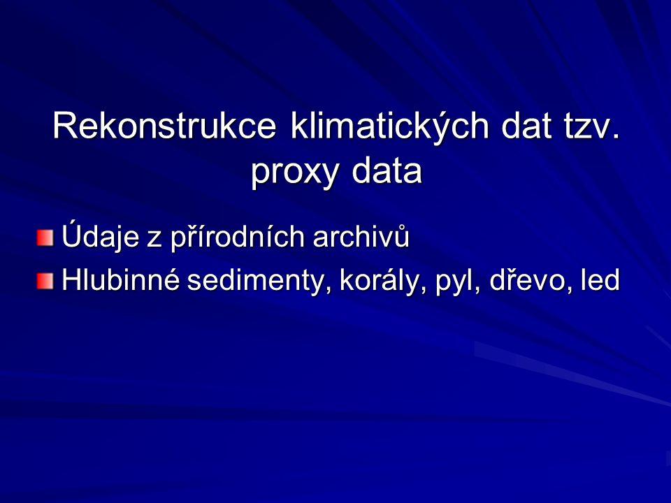 Rekonstrukce klimatických dat tzv. proxy data Údaje z přírodních archivů Hlubinné sedimenty, korály, pyl, dřevo, led