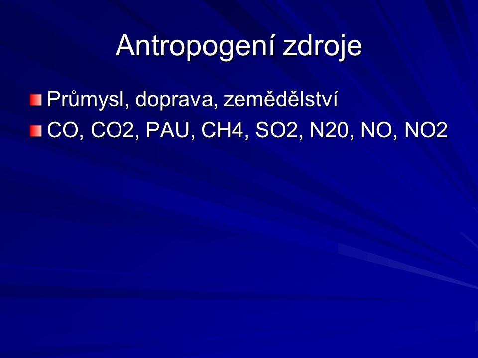 Antropogení zdroje Průmysl, doprava, zemědělství CO, CO2, PAU, CH4, SO2, N20, NO, NO2