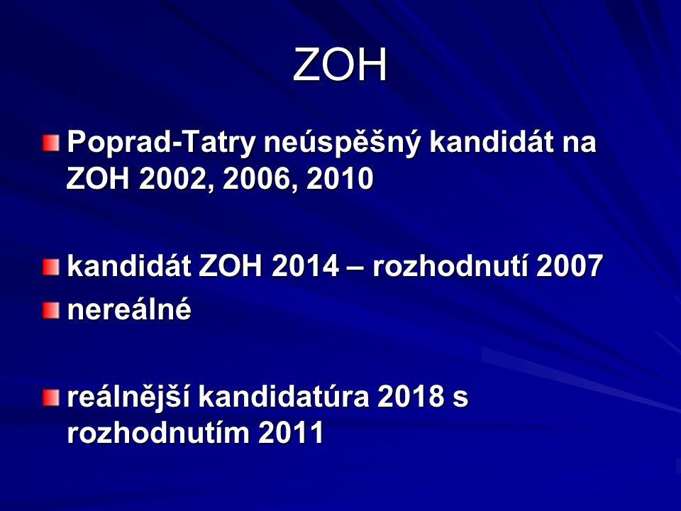 ZOH Poprad-Tatry neúspěšný kandidát na ZOH 2002, 2006, 2010 kandidát ZOH 2014 – rozhodnutí 2007 nereálné reálnější kandidatúra 2018 s rozhodnutím 2011
