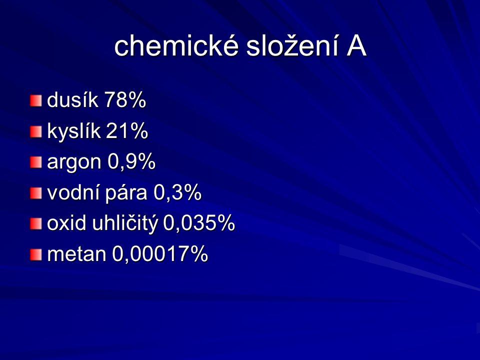 proudění v A je určováno atmosférickým tlakem izobarycyklonaanticyklona