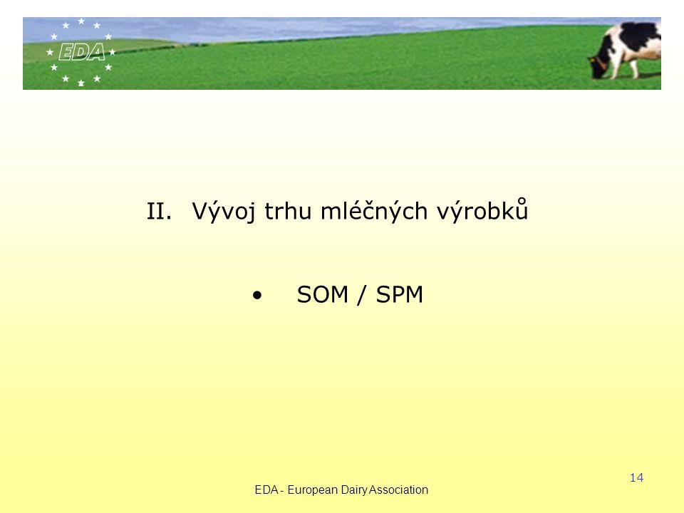 EDA - European Dairy Association 14 II.Vývoj trhu mléčných výrobků SOM / SPM