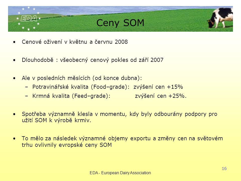 EDA - European Dairy Association 16 Ceny SOM Cenové oživení v květnu a červnu 2008 Dlouhodobě : všeobecný cenový pokles od září 2007 Ale v posledních měsících (od konce dubna): –Potravinářské kvalita (Food–grade): zvýšení cen +15% –Krmná kvalita (Feed–grade): zvýšení cen +25%.