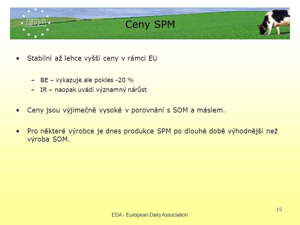 EDA - European Dairy Association 19 Ceny SPM Stabilní až lehce vyšší ceny v rámci EU –BE – vykazuje ale pokles -20 % –IR – naopak uvádí významný nárůst Ceny jsou výjimečně vysoké v porovnání s SOM a máslem.
