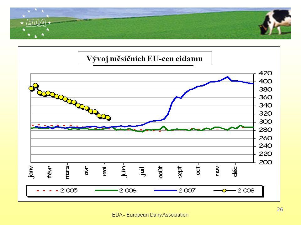 EDA - European Dairy Association 26 Vývoj měsíčních EU-cen eidamu