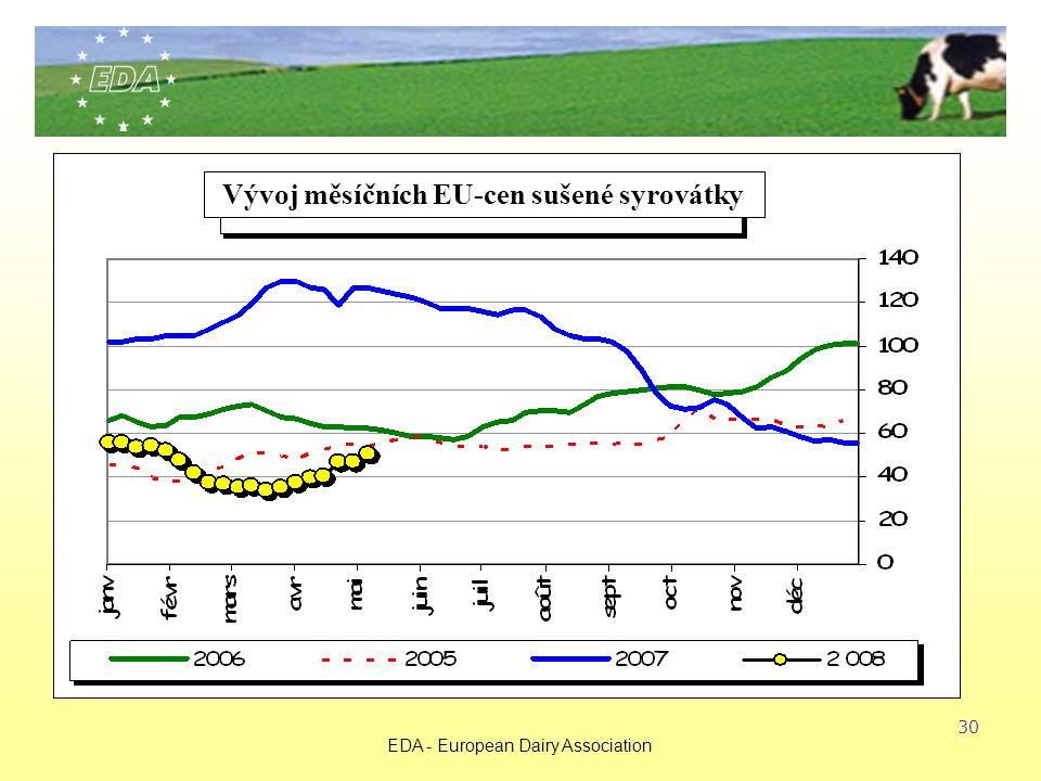 EDA - European Dairy Association 30 Vývoj měsíčních EU-cen sušené syrovátky
