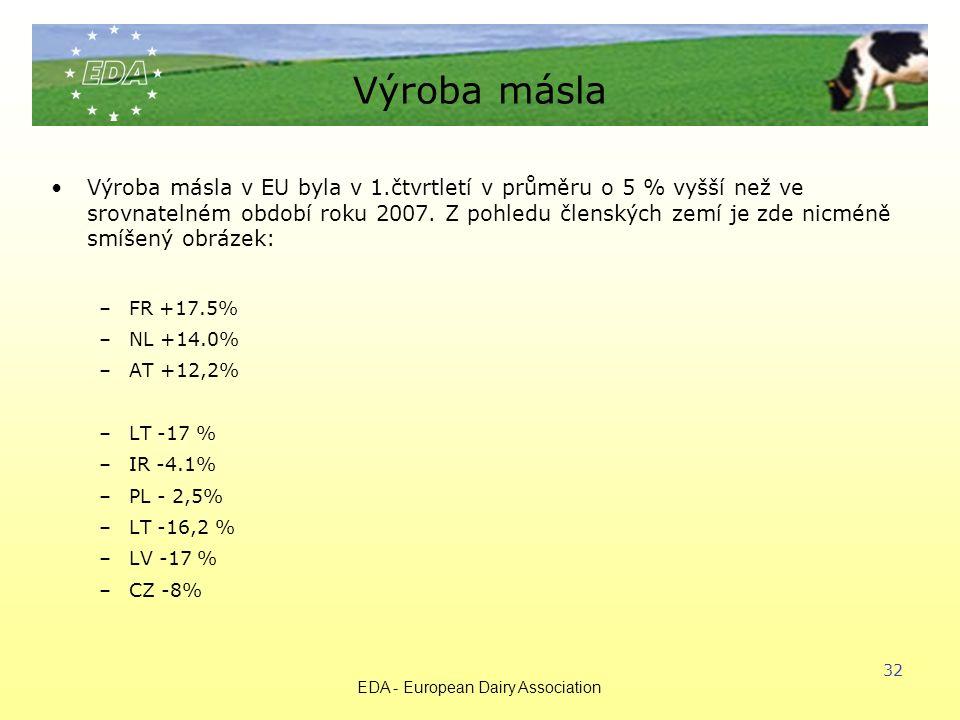 EDA - European Dairy Association 32 Výroba másla Výroba másla v EU byla v 1.čtvrtletí v průměru o 5 % vyšší než ve srovnatelném období roku 2007.