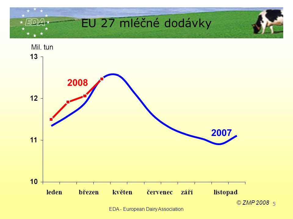 EDA - European Dairy Association 5 EU 27 mléčné dodávky 10 11 12 13 ledenbřezenkvětenčerveneczářílistopad 2007 © ZMP 2008 2008 Mil.