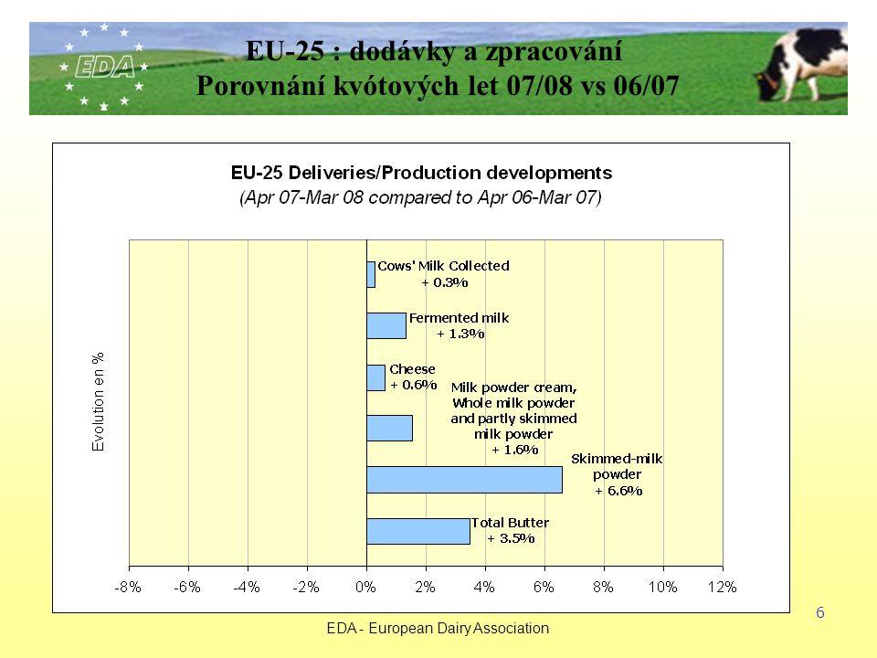 EDA - European Dairy Association 6 EU-25 : dodávky a zpracování Porovnání kvótových let 07/08 vs 06/07