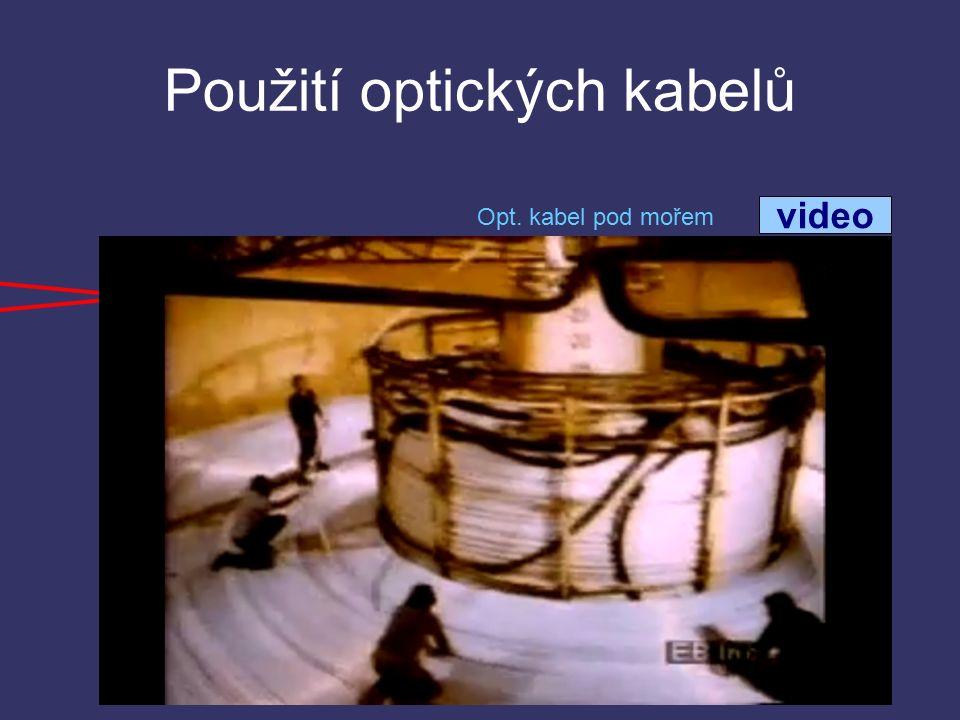 Použití optických kabelů Opt. kabel pod mořem video