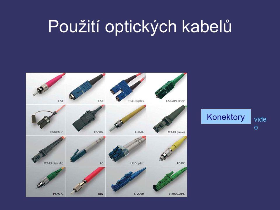 Použití optických kabelů Konektory vide o
