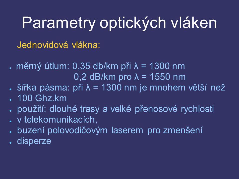 Parametry optických vláken Jednovidová vlákna: ● měrný útlum: 0,35 db/km při λ = 1300 nm 0,2 dB/km pro λ = 1550 nm ● šířka pásma: při λ = 1300 nm je mnohem větší než ● 100 Ghz.km ● použití: dlouhé trasy a velké přenosové rychlosti ● v telekomunikacích, ● buzení polovodičovým laserem pro zmenšení ● disperze