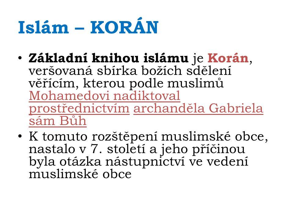 Islám – KORÁN Základní knihou islámu je Korán, veršovaná sbírka božích sdělení věřícím, kterou podle muslimů Mohamedovi nadiktoval prostřednictvím archanděla Gabriela sám Bůh K tomuto rozštěpení muslimské obce, nastalo v 7.