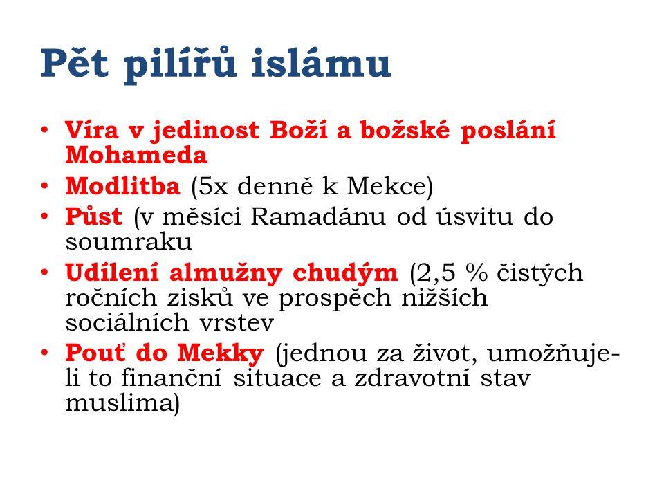 Pět pilířů islámu Víra v jedinost Boží a božské poslání Mohameda Modlitba (5x denně k Mekce) Půst (v měsíci Ramadánu od úsvitu do soumraku Udílení almužny chudým (2,5 % čistých ročních zisků ve prospěch nižších sociálních vrstev Pouť do Mekky (jednou za život, umožňuje- li to finanční situace a zdravotní stav muslima)