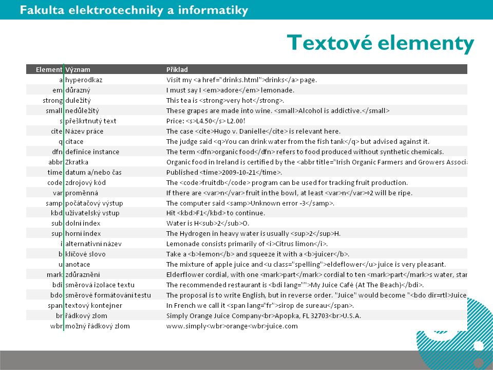 Textové elementy